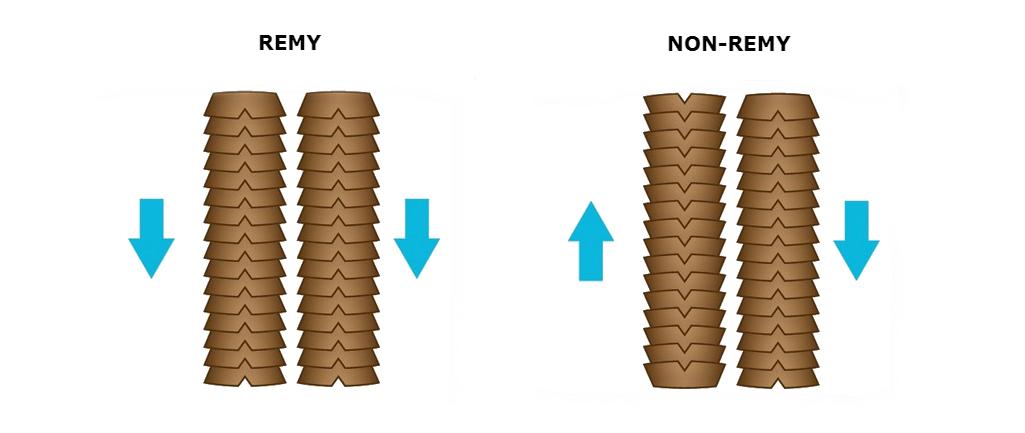 REMY i NON-REMY nadogradnja kose